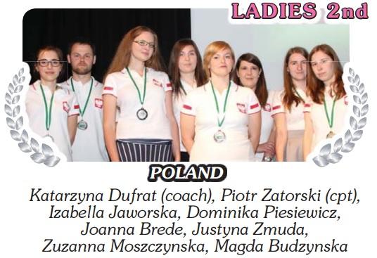 Winners_Ladies2